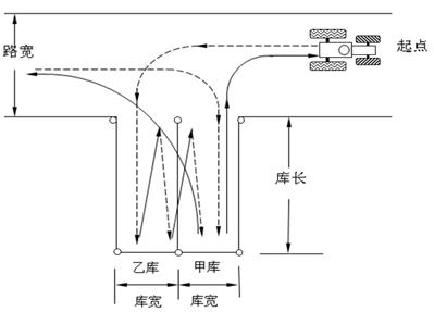 ()               直流电动机的工作原理是怎样的?