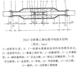 如下图,标出35kv交联聚乙烯中间接头结构的各部分名称