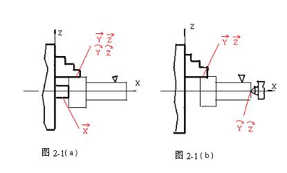 简易闪光电路元件表
