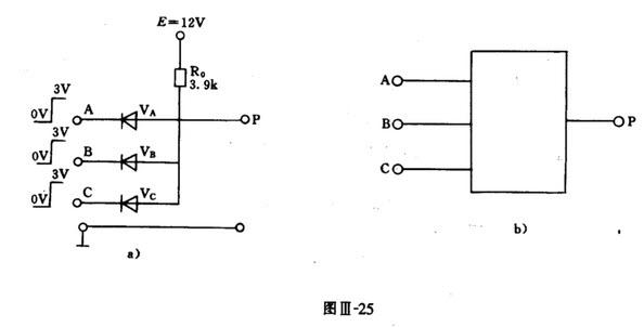 """[问答题,简答题] 画出一个二极管三变量""""与门""""电路,并画出其逻辑符号."""