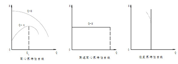 [问答题,简答题]离心泵与往复泵的曲线特性?室内设计有什么彩铅好图片