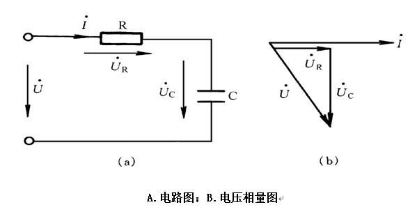 [问答题,简答题] 制图题:画出电阻,电容串联单相交流电路图及电压相量