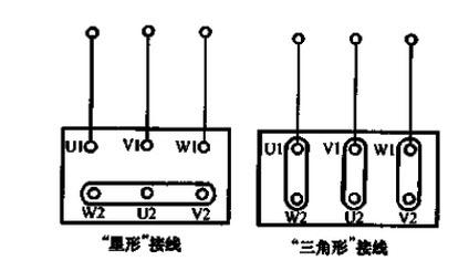 [问答题,简答题] 制图题:三相交流电动机星形,三角形接法接线端示意图