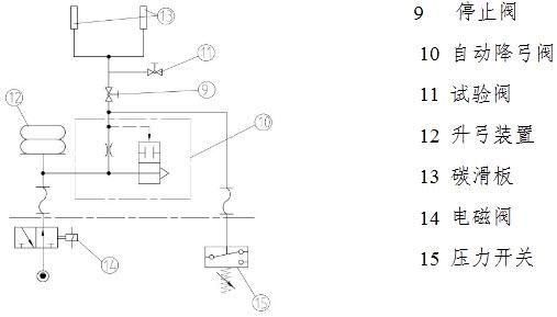 压缩空气经由供风系统从受电弓驱动装臵进入带有风道的碳滑板(13).
