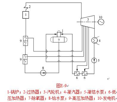电路 电路图 电子 原理图 393_343