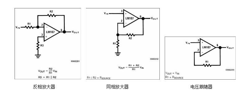 同相放大器,电压跟随器,反相加法器,减法器,微分器和积分器电路.