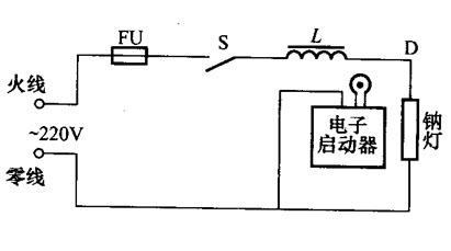 绘图题:画出三相异步电动机复合联锁正反转控制电路图