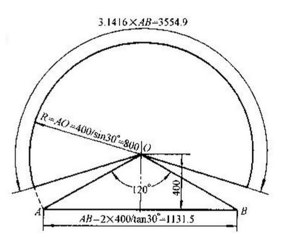 根据题意画出圆锥及展开图,见答图所示.