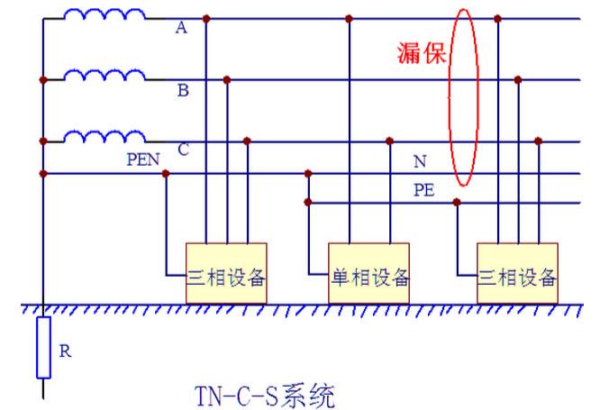 电路 电路图 电子 设计 素材 原理图 666_455