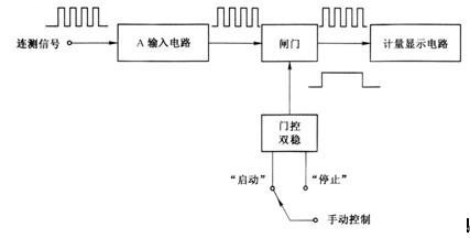 电路 电路图 电子 原理图 427_216