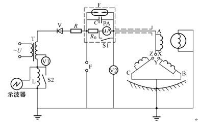 绘图题:图e-63为发电机定子绕组的直流耐压试验接线图,请写出虚线内f