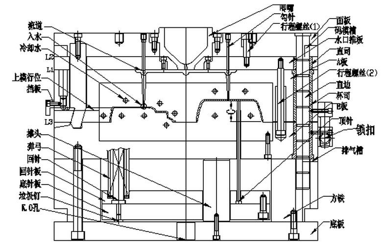 请认真看图,试述模具的结构特点和模具的动作原理.