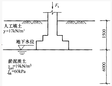 地基处理题库  [单选,案例分析题]   某建筑柱下独立矩形基础,如图
