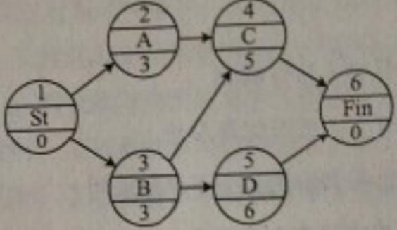 单代号网络计划图片